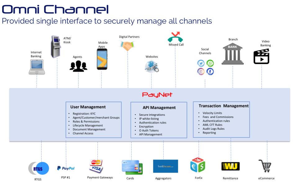 PayNet Banking Platform Logiciel - 5