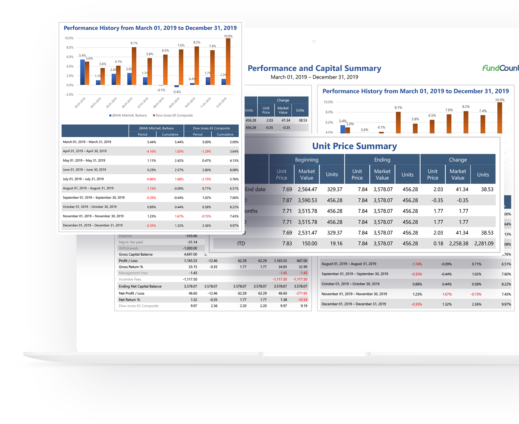 Accuracy, efficiency and timely NAV reporting. Our fund administration software lets you meet the dual challenge of speed and accuracy while bringing greater overall efficiency to your firm.