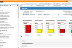EnterpriseInsight screenshot: Risk profiles show the audit status, department, last and next audit dates, policies, documents, issues, remediation and other metrics