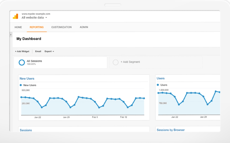 Generate reports to see what's working and fix what's not