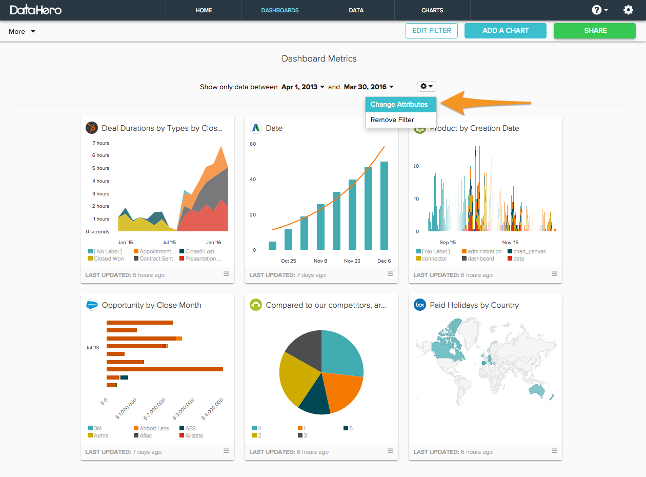 Users can create bar graphs, line graphs, pie charts, and maps to visualize their data