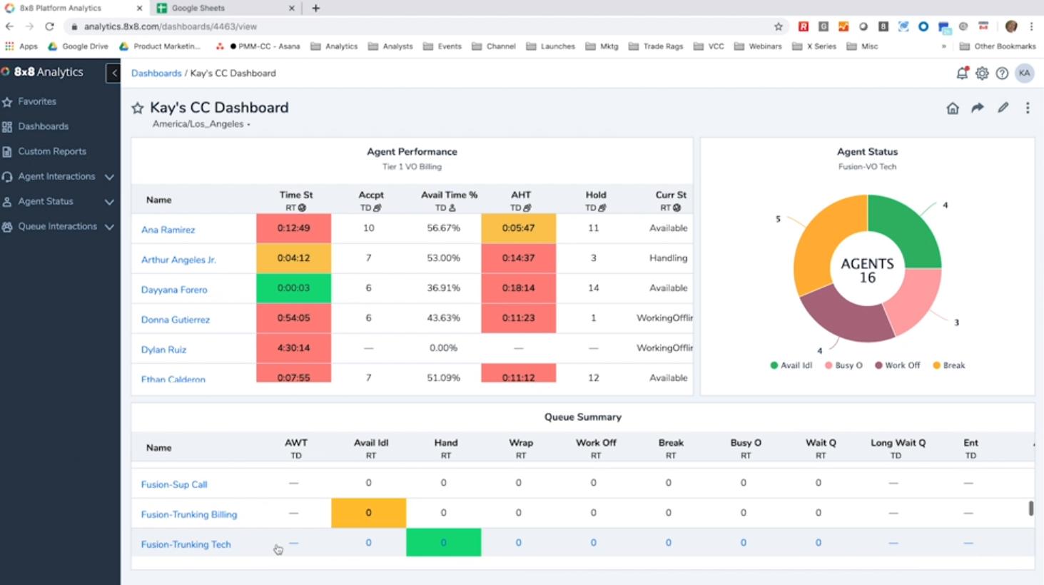 8x8 X Series analytics dashboard