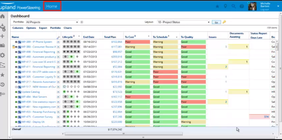 PowerSteering Software - 2