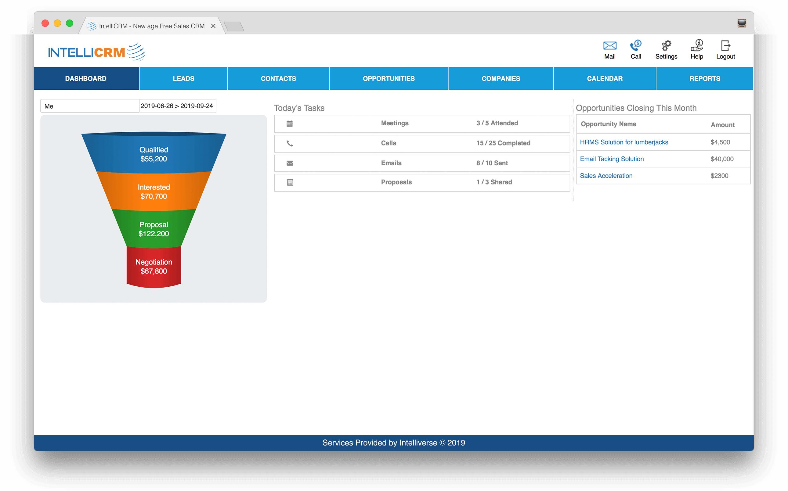 IntelliCRM Pipeline Management