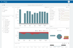 Unanet A/E Screenshot: Employee Utilization - Web