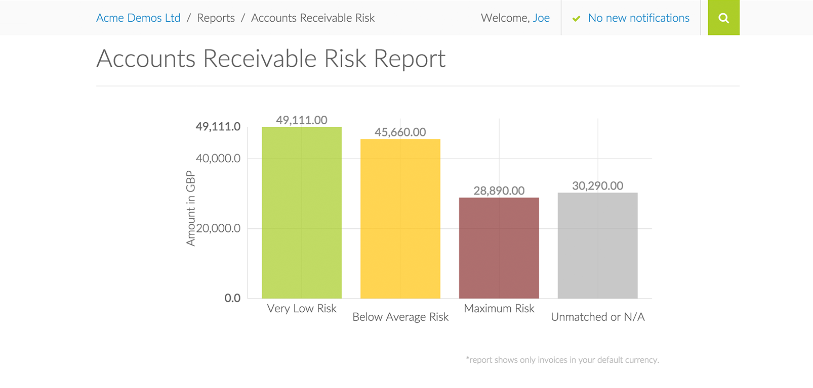 Satago screenshot: Satago provides users with credit risk data from Experian to enable them to prioritise debts to be collected