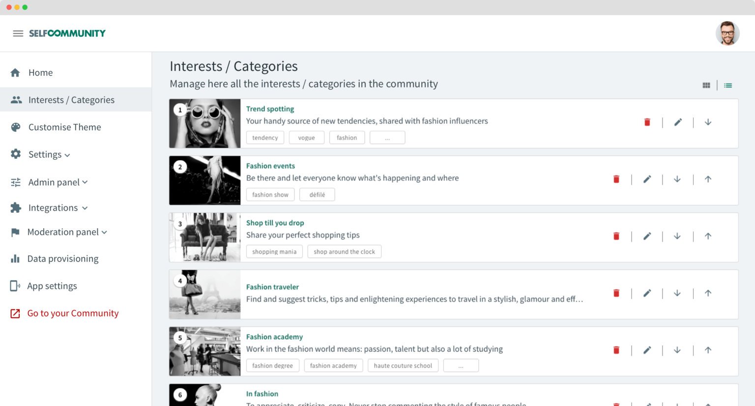 SelfCommunity user interests and categories