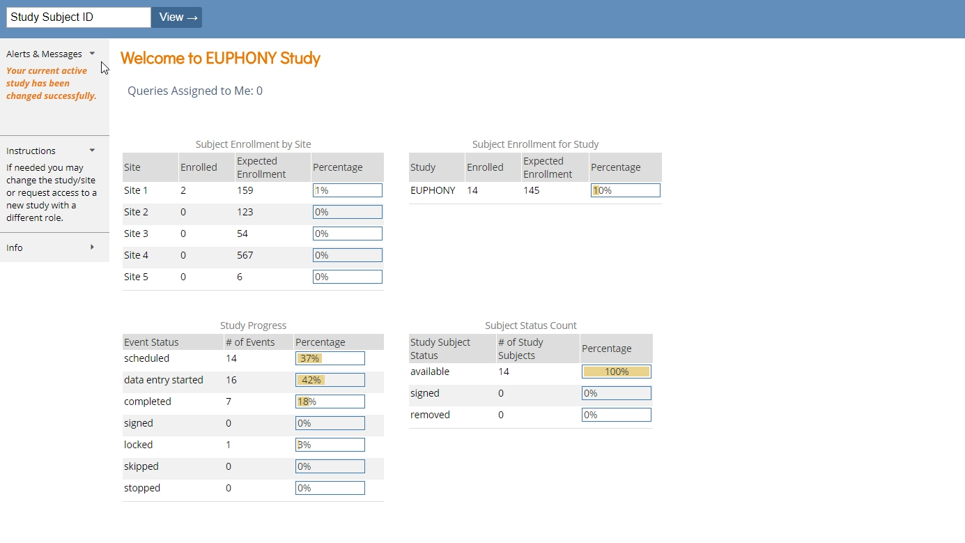 OpenClinica Enterprise Study Overview