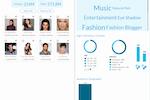 Capture d'écran pour HYPR : HYPR audience overview screenshot