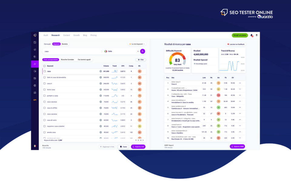 SEO Tester Online Software - 1