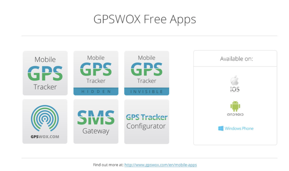 GPSWOX Software - 5