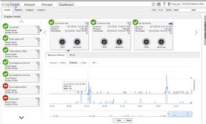 SnapLogic Software - Load estimation