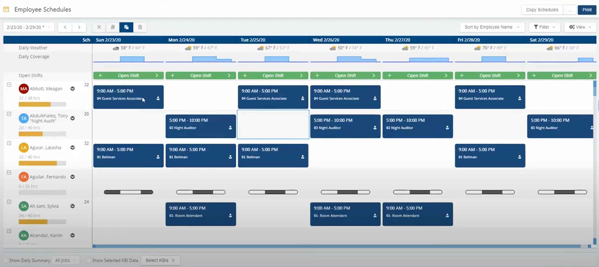UniFocus Software - UniFocus dashboard lets you view daily schedules at a glance