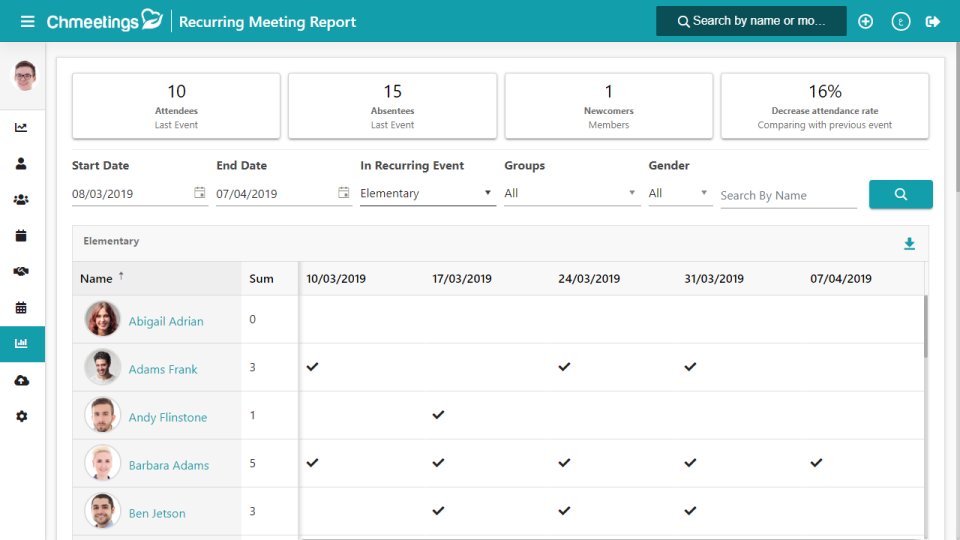 Schedule recurring meetings and view built-in analysis