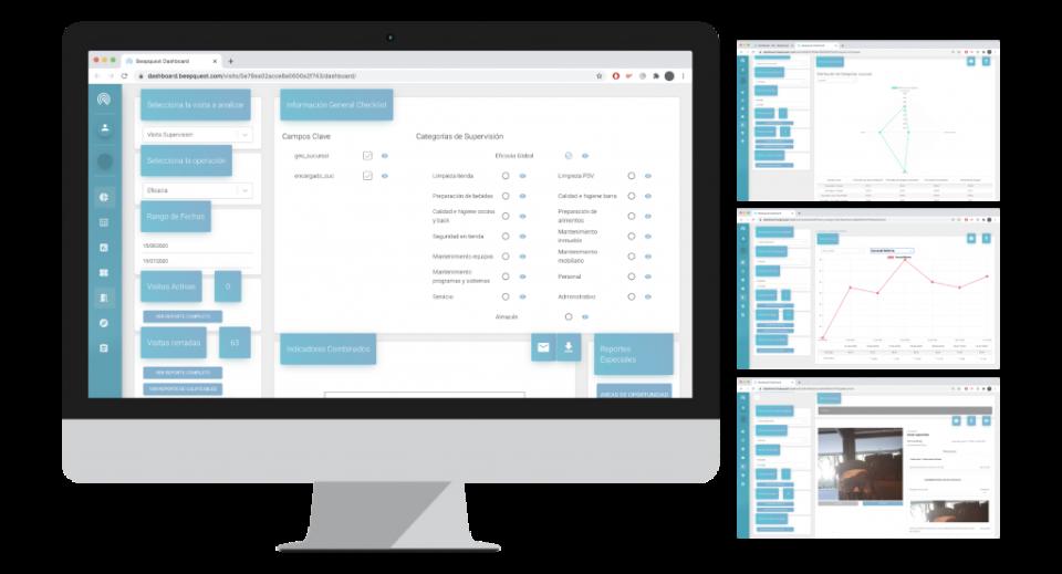 Access KPI Dashboards