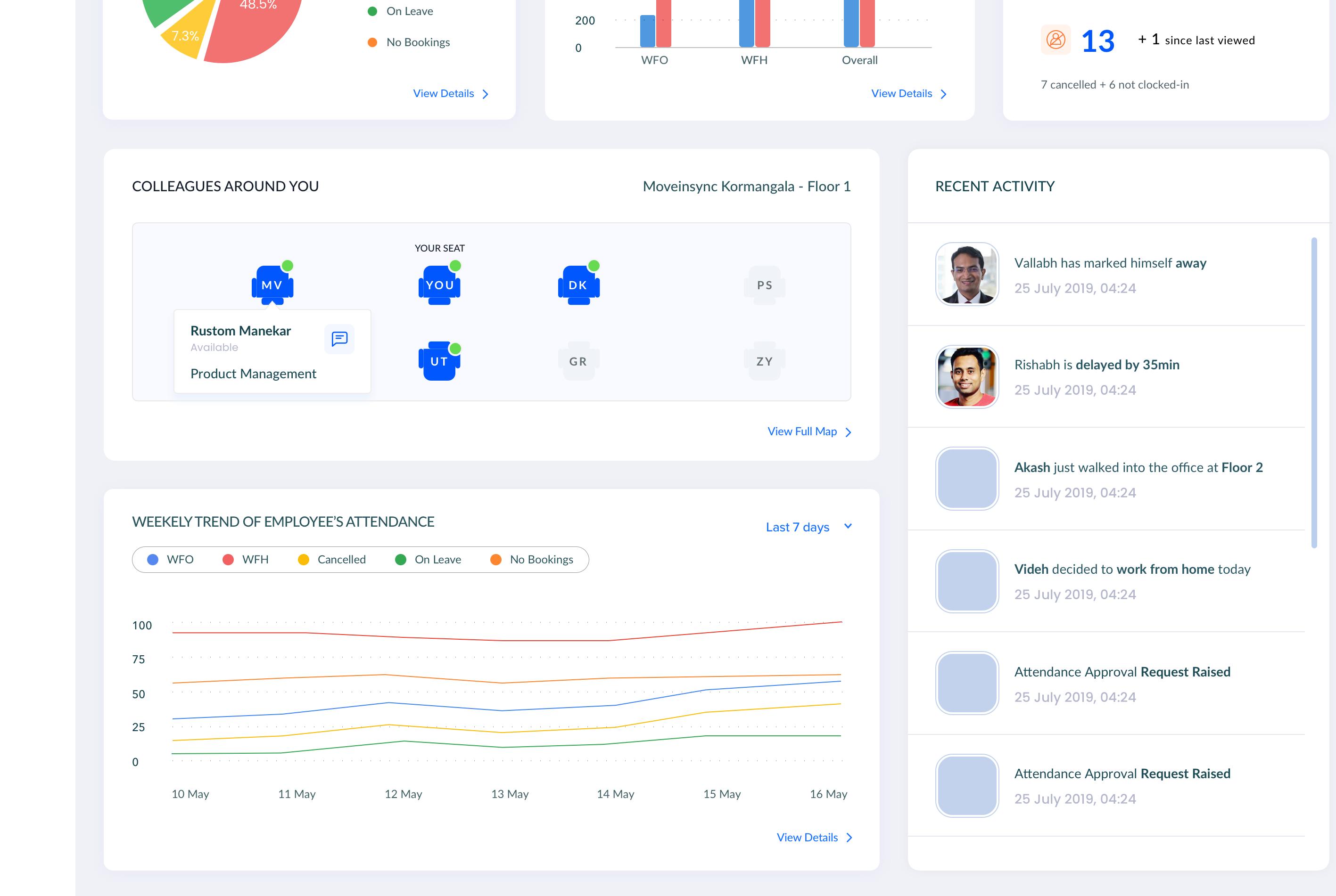 WorkInSync Software - Team Manager Dashboard