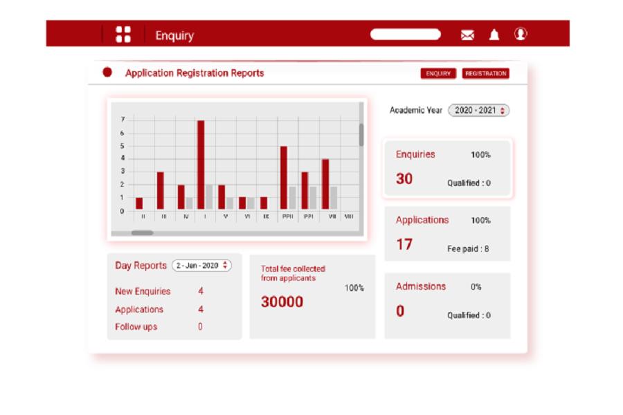 Fedena Software - Admission Enquiry