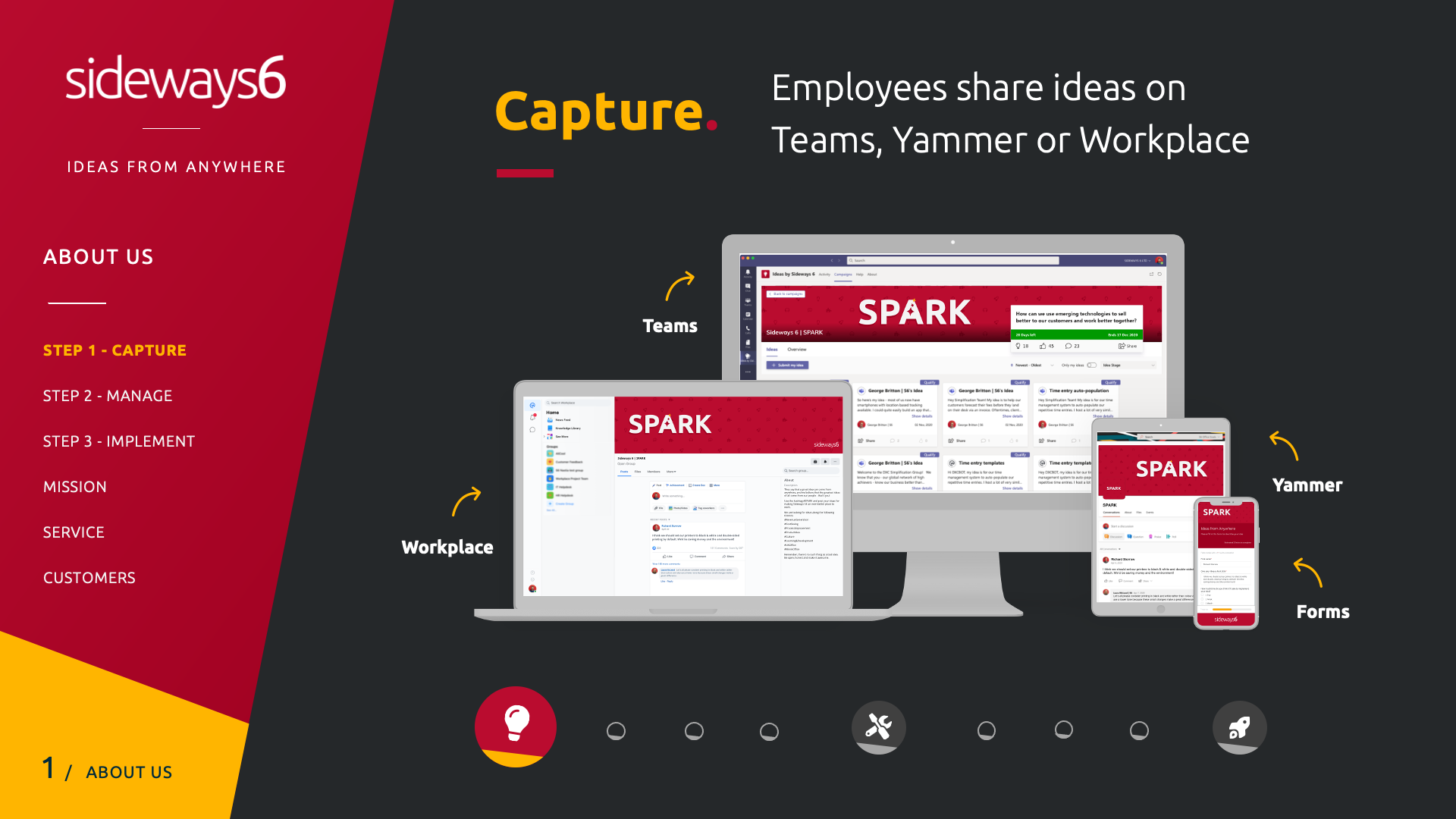 Sideways 6 screenshot: Step 1 - Capture - Employees share ideas on Yeams, Yammer or Workplace from Facebook