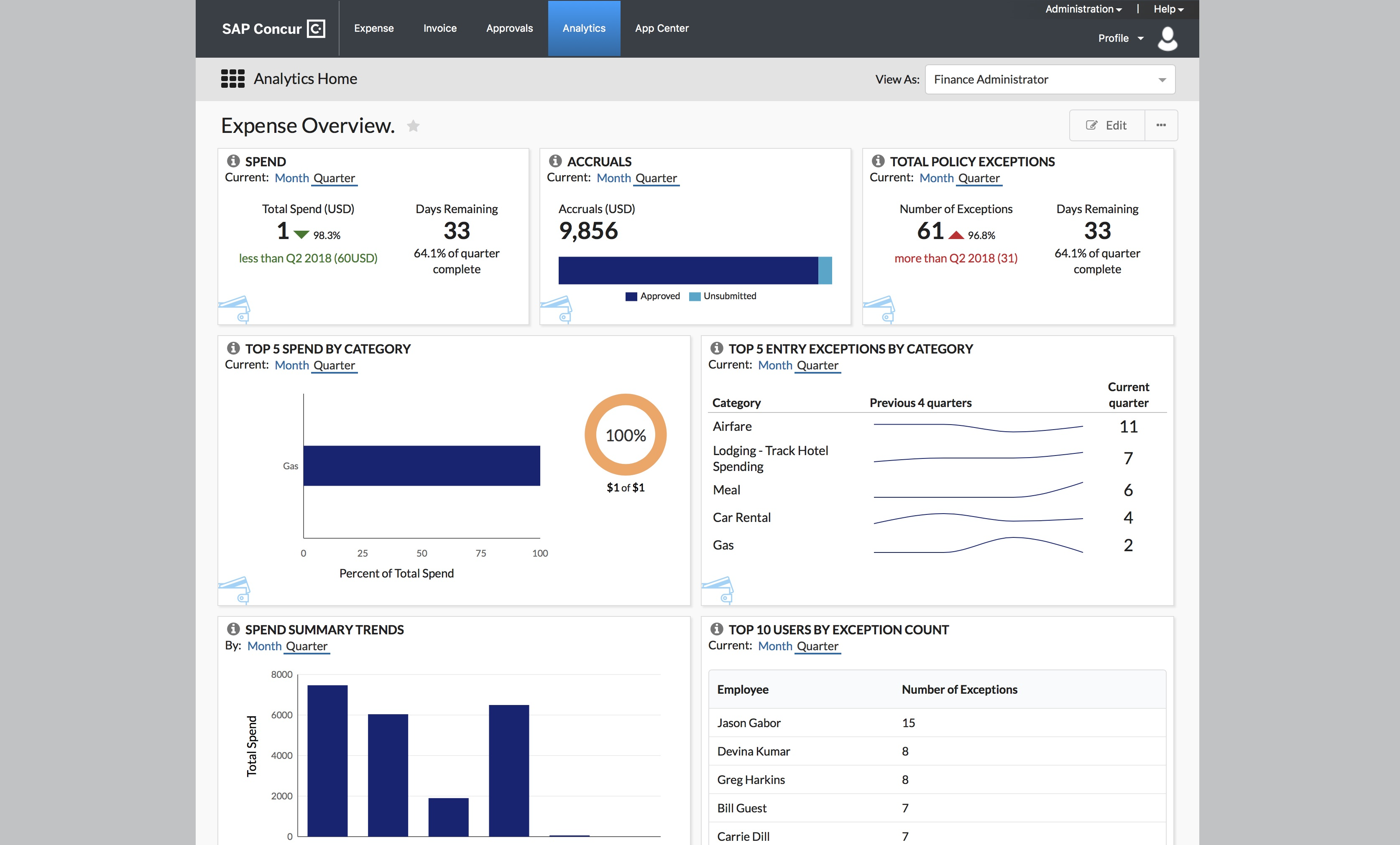 Get the reports you need - Use Analytics from SAP Concur