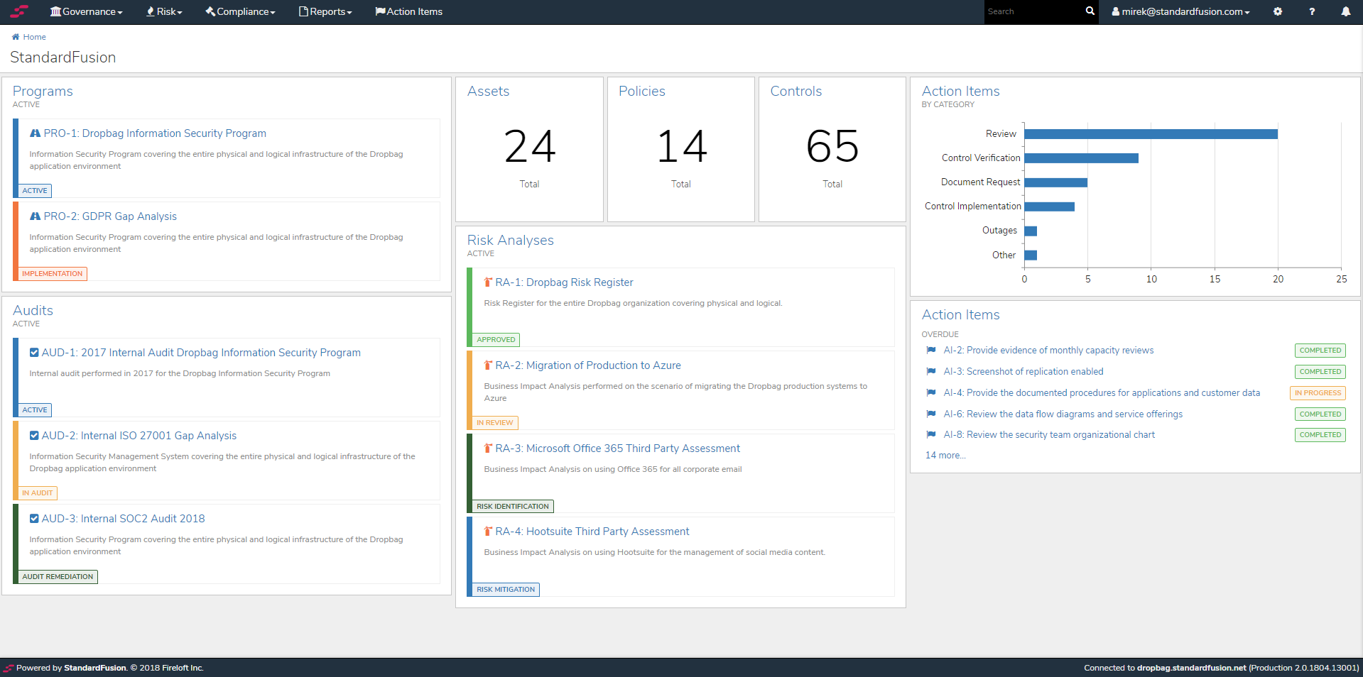 StandardFusion Software - Dashboard