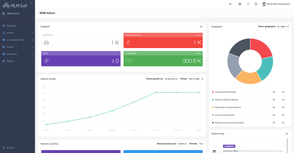 MLM Soft admin dashboard