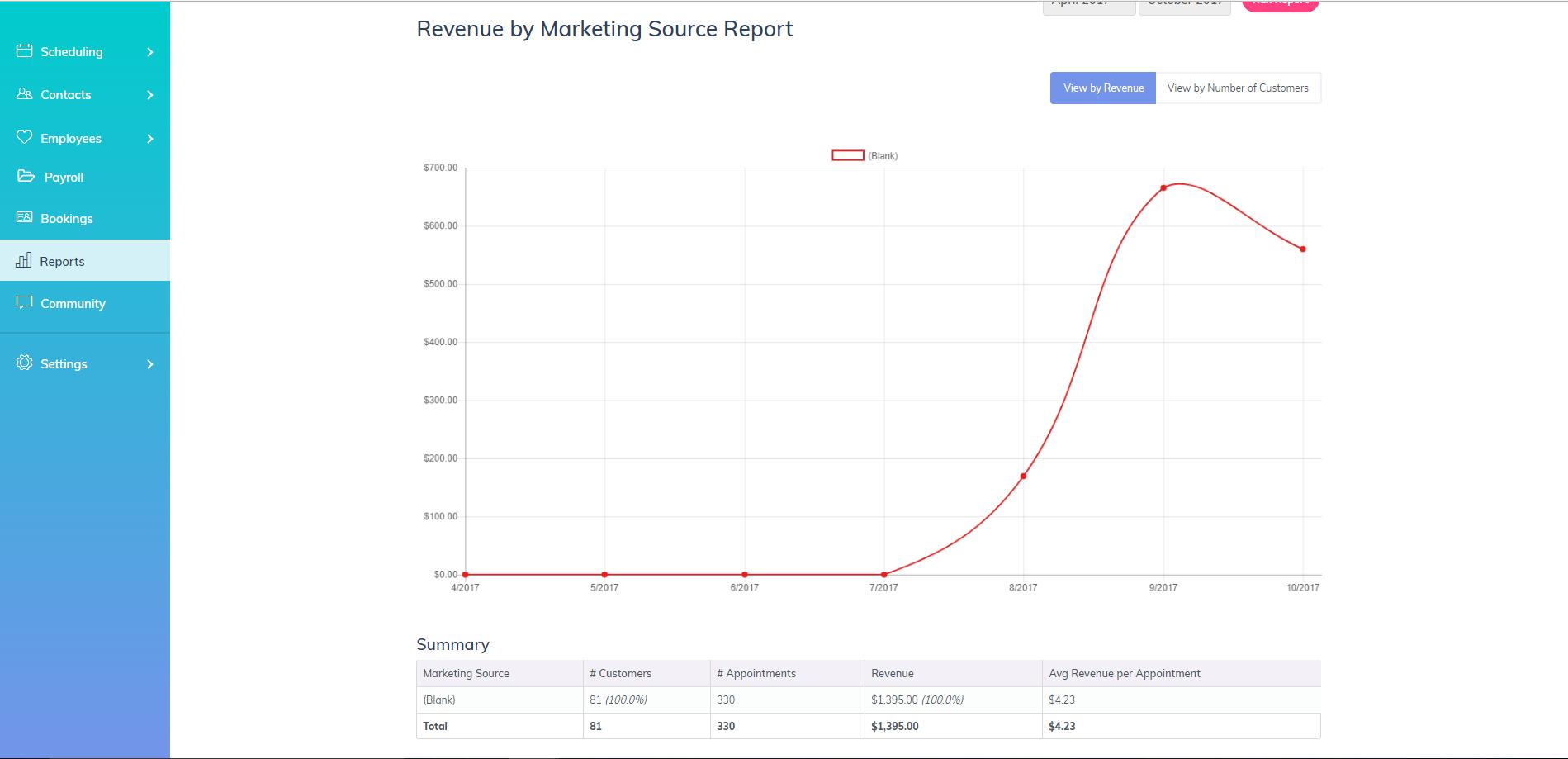 ZenMaid marketing source report