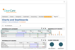 ClearCare screenshot: Create custom dashboards for each role of the agency, leveraging visual charts and reports to monitor key information