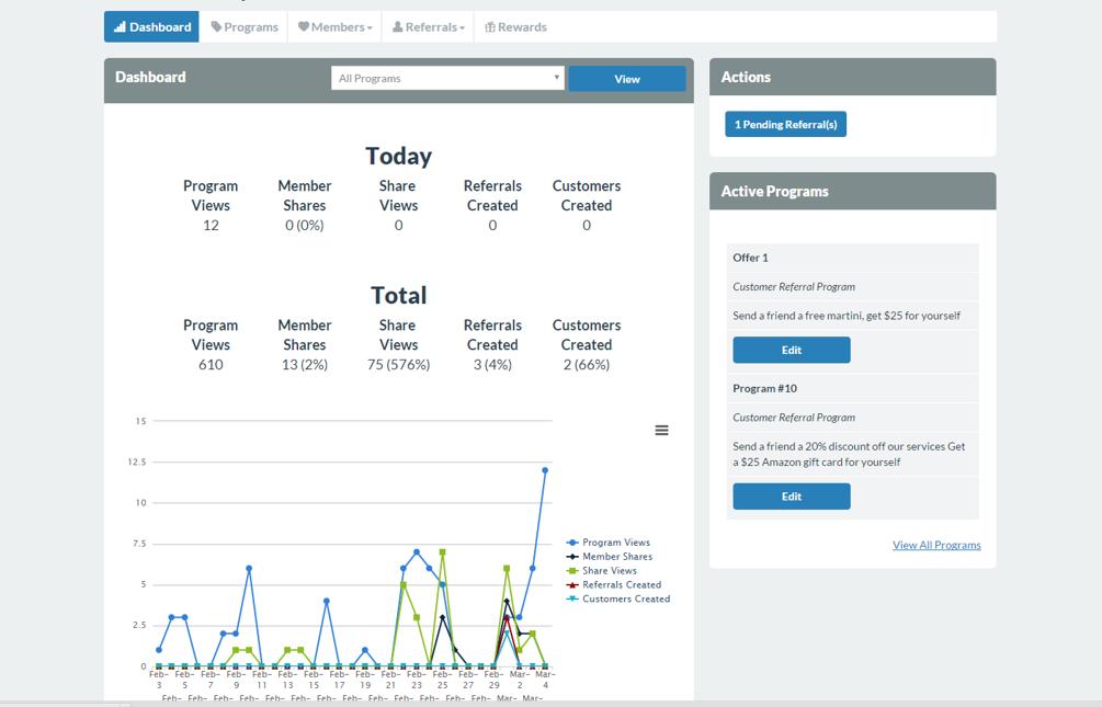 Referral Rock dashboard screenshot