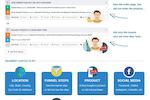 Captura de pantalla de ClickFunnels: Send customized emails