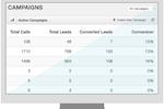 TrackMyLeads screenshot: Initiate campaigns