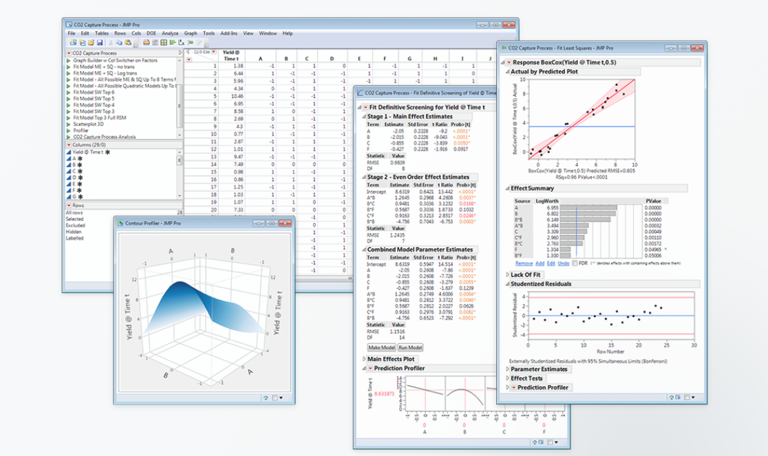 JMP Software - JMP statistics