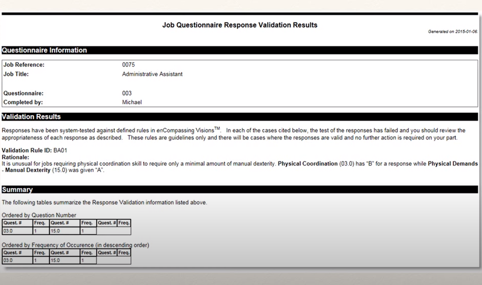 Encompassing Visions job questionnaire results