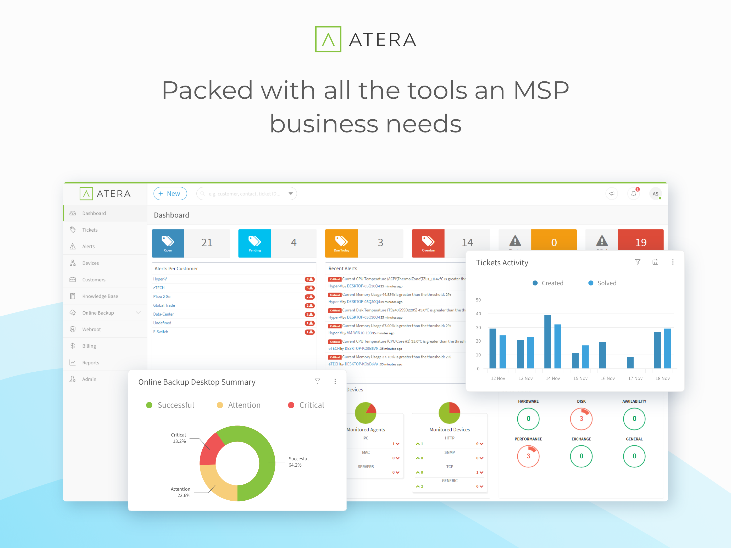 All-in-One MSP Tool