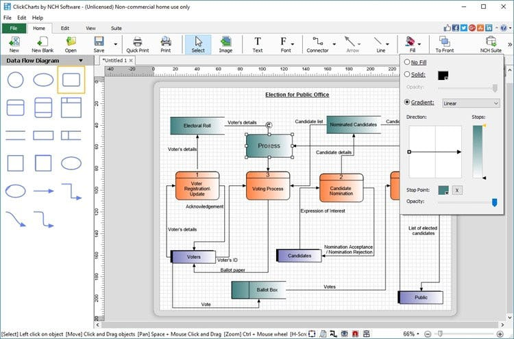 ClickCharts customize the appearance of process steps