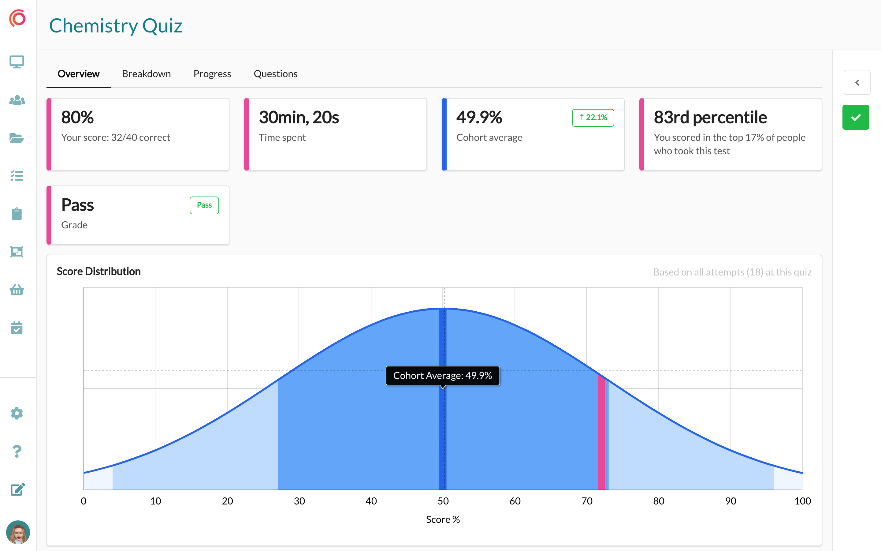 Synap Software - Compare learner scores against their cohort