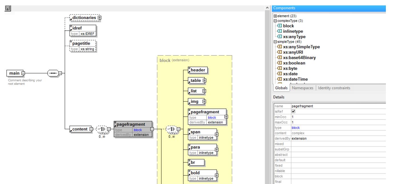 XMLSpy schema editor