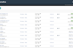 Datamolino screenshot: Manage multiple companies on one Dashboard