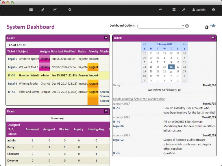 Alcea IssueTrack dashboard