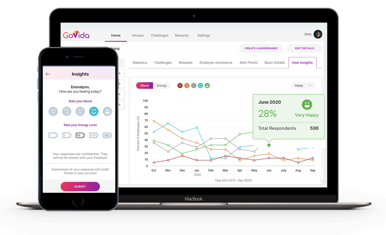 GoVida Real-time Insights and Analytics