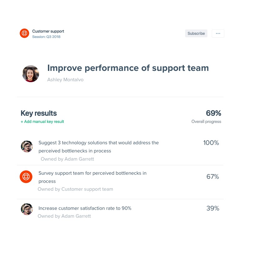 Users can set and manage objectives and key results for themselves, their team, and their organization