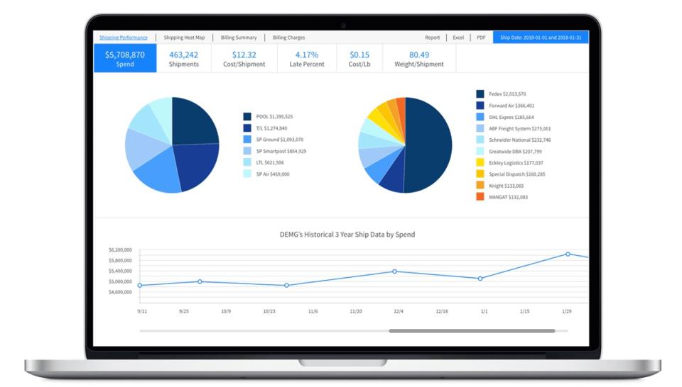 Intelligent Audit Suite Logiciel - 1