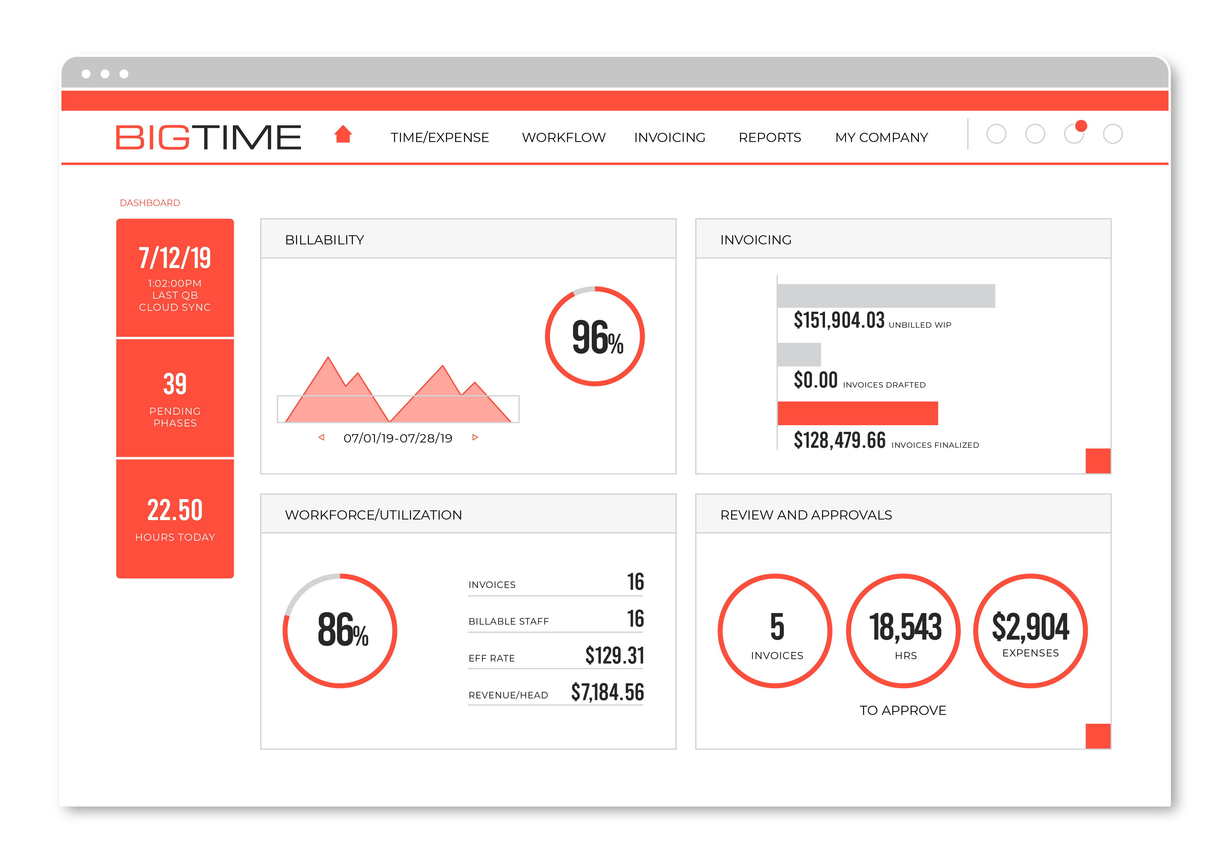 BigTime screenshot: BigTime helps accountants, architects, engineers, IT-services firms, and scientific and management consultants to budget, track and bill their most important asset: time.