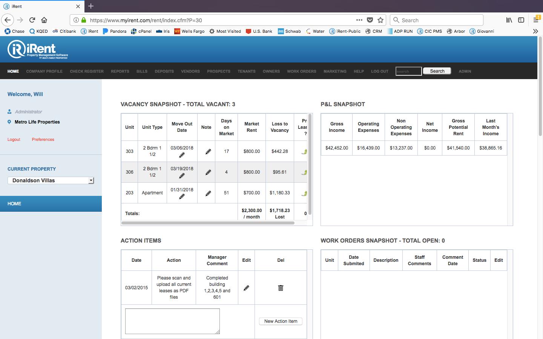 iRent Software - Dashboard