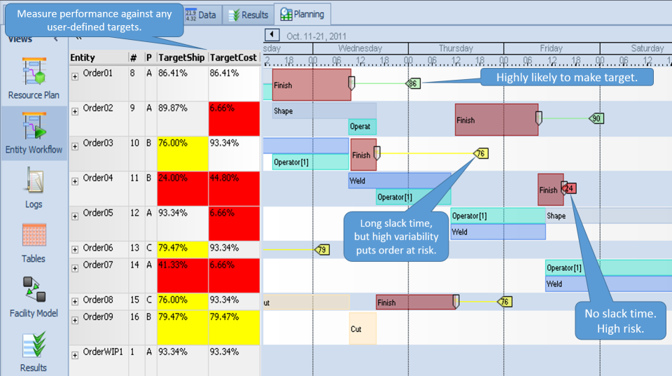 Simio Software - Simio Scheduling