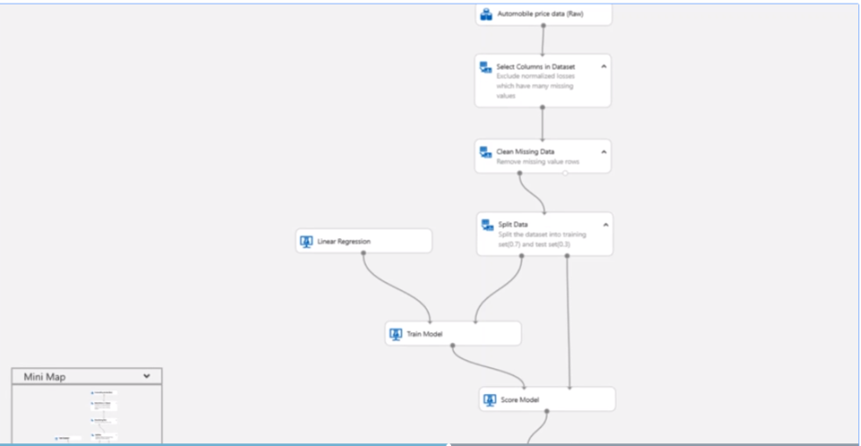 Microsoft Azure Software - 2