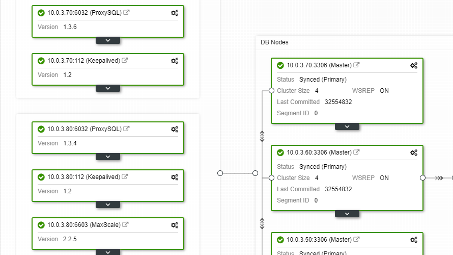 ClusterControl topology viewer screenshot