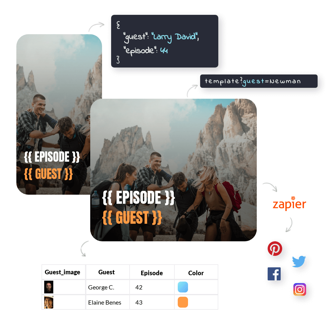 Re-use and create thousands of on-brand images with our API, Zapier integration, Spreadsheet or form.