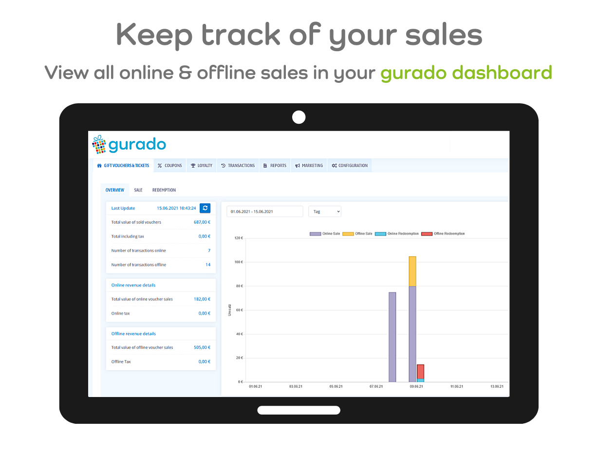 Keep track of all your sales and code redemptions in the gurado dashboard. Download monthly transaction reports for your bookkeeping.