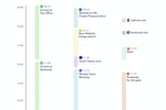 Timely screenshot: Timely - Timeline Detailed View