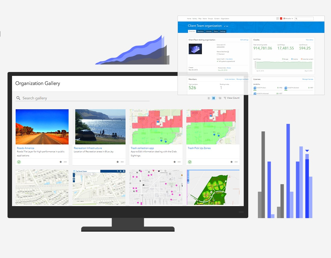 System dashboards support activity monitoring with the ability to view activity-based metrics across users, maps, and apps etc